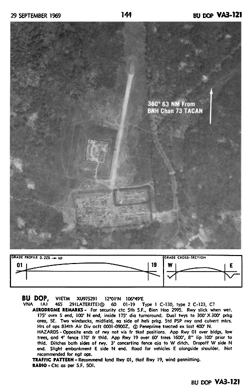 Vietnam Reference Maps   Bu Dop Airfield Information